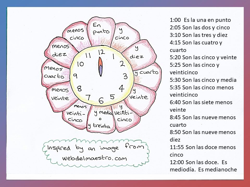 Free image of time and how to tell the time in Spanish